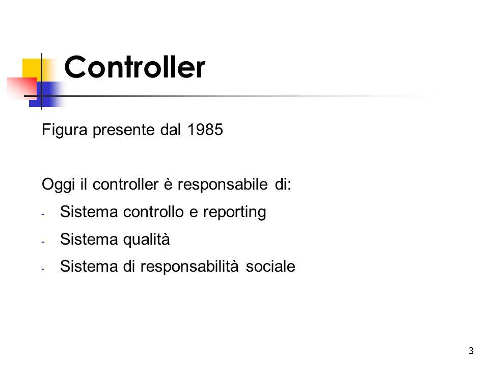 Controller Figura presente dal 1985
