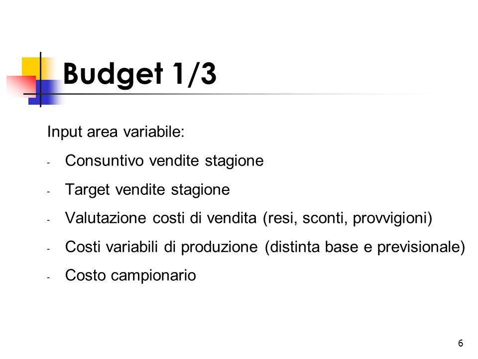 Budget 1/3 Input area variabile: Consuntivo vendite stagione