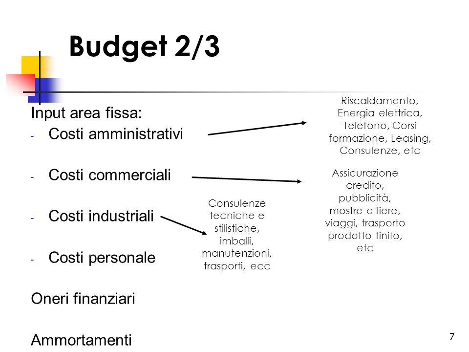 Budget 2/3 Input area fissa: Costi amministrativi Costi commerciali