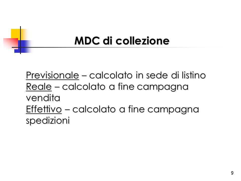 MDC di collezione Previsionale – calcolato in sede di listino