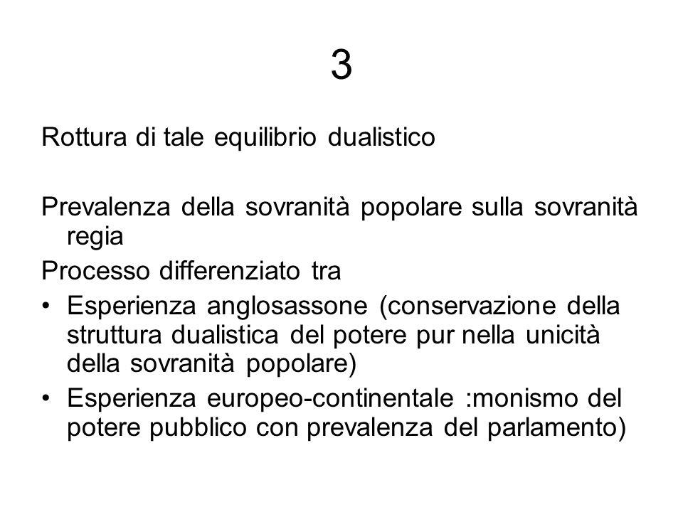 3 Rottura di tale equilibrio dualistico