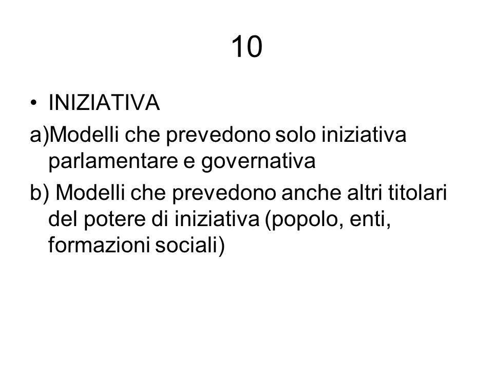 10INIZIATIVA. a)Modelli che prevedono solo iniziativa parlamentare e governativa.