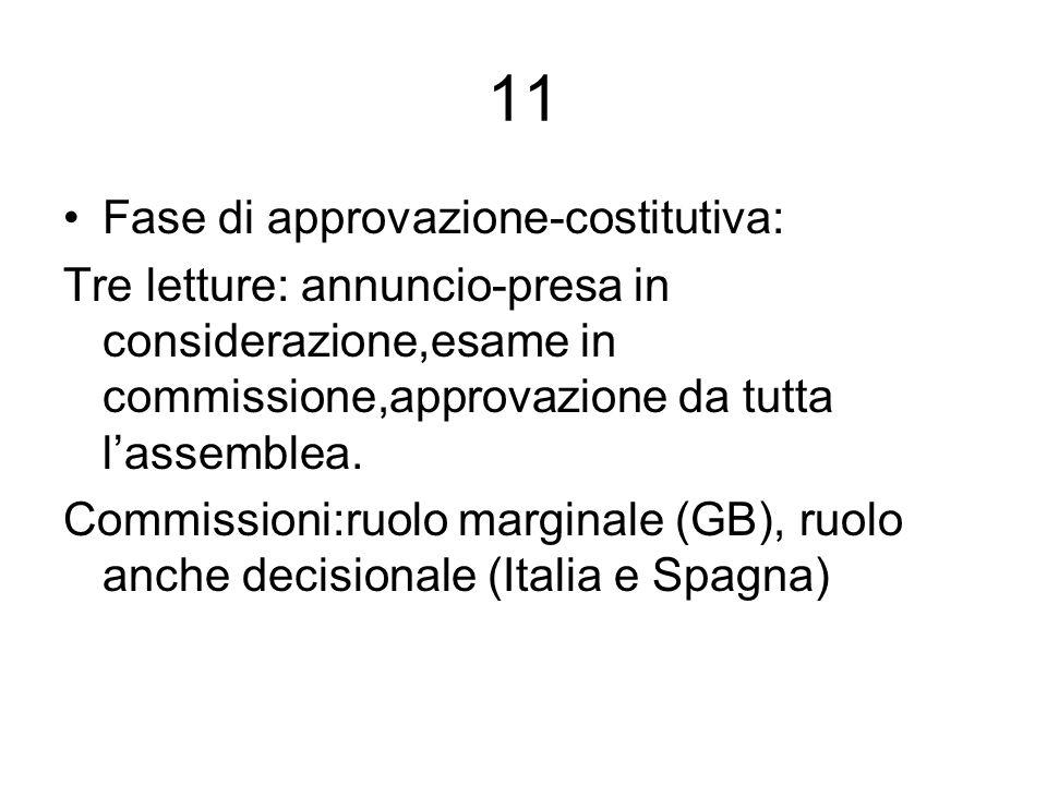 11 Fase di approvazione-costitutiva: