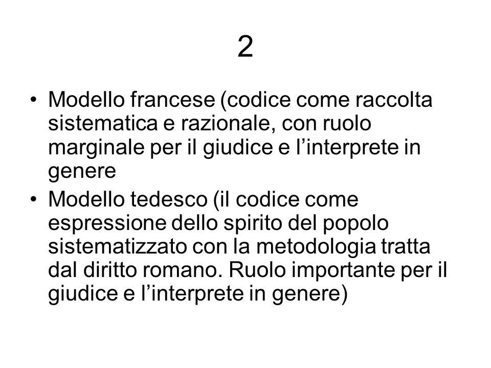 2 Modello francese (codice come raccolta sistematica e razionale, con ruolo marginale per il giudice e l'interprete in genere.