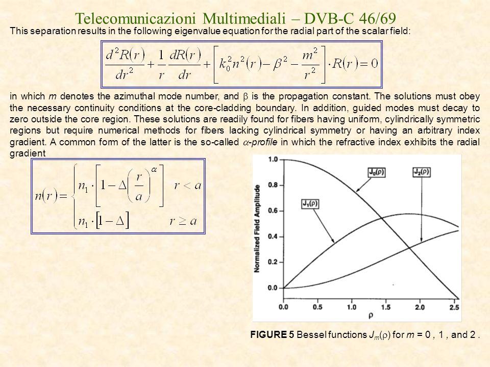 Telecomunicazioni Multimediali – DVB-C 46/69