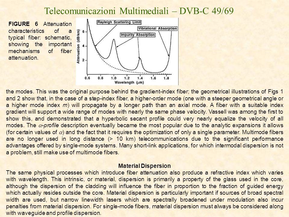 Telecomunicazioni Multimediali – DVB-C 49/69