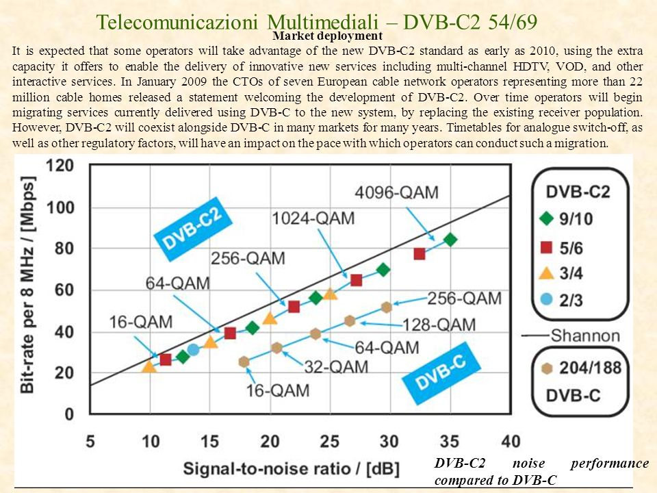 Telecomunicazioni Multimediali – DVB-C2 54/69