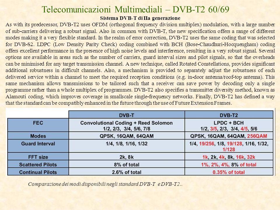 Sistema DVB-T di IIa generazione