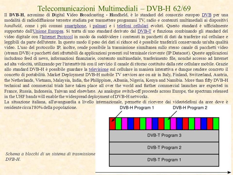 Telecomunicazioni Multimediali – DVB-H 62/69
