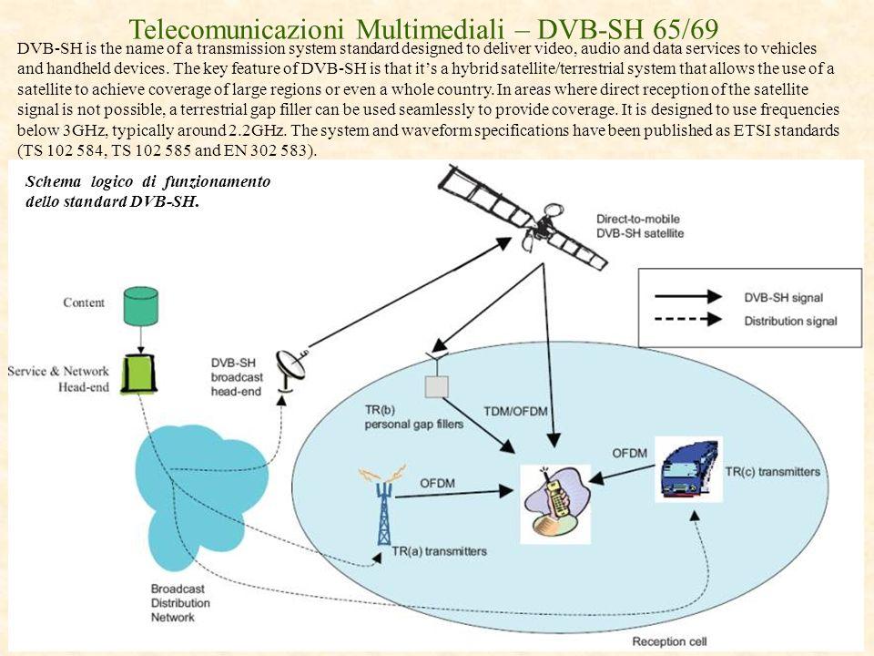 Telecomunicazioni Multimediali – DVB-SH 65/69