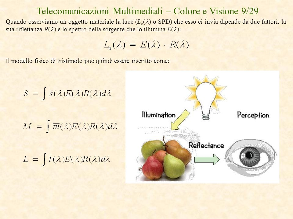 Telecomunicazioni Multimediali – Colore e Visione 9/29