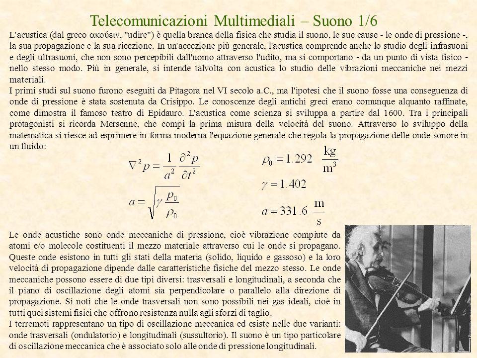 Telecomunicazioni Multimediali – Suono 1/6