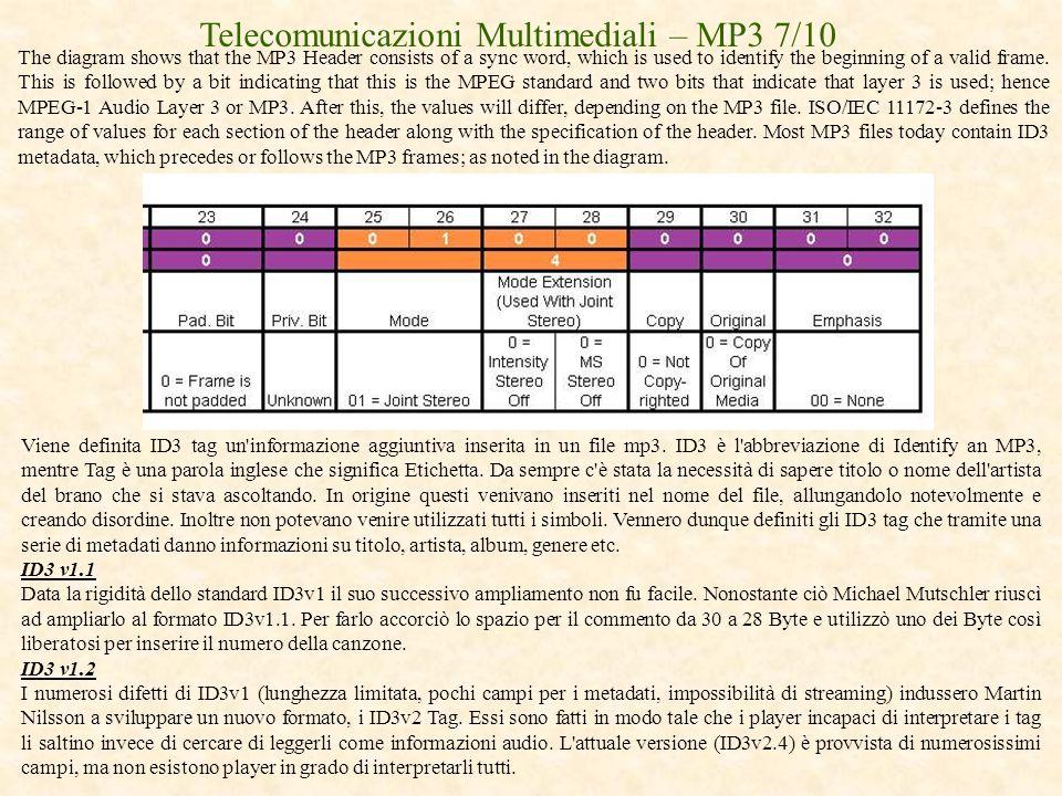 Telecomunicazioni Multimediali – MP3 7/10