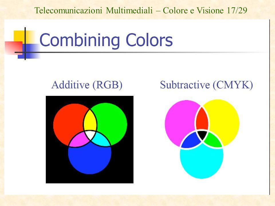 Telecomunicazioni Multimediali – Colore e Visione 17/29