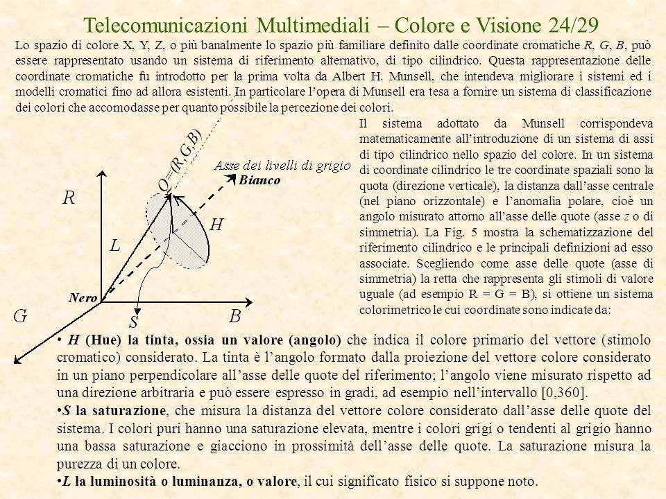 Telecomunicazioni Multimediali – Colore e Visione 24/29