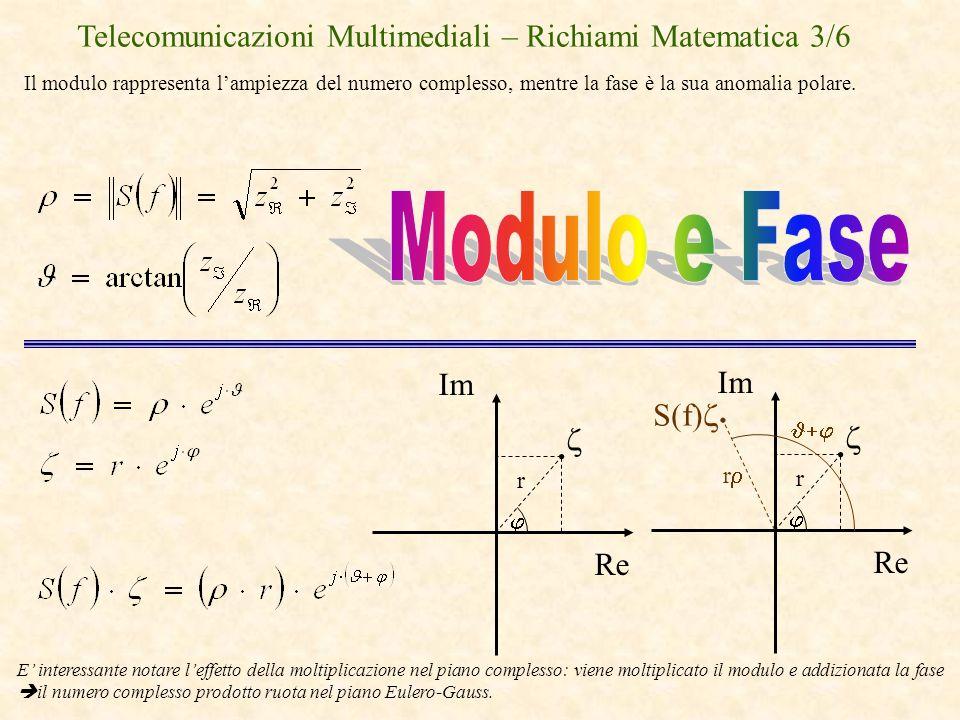 Modulo e Fase Telecomunicazioni Multimediali – Richiami Matematica 3/6