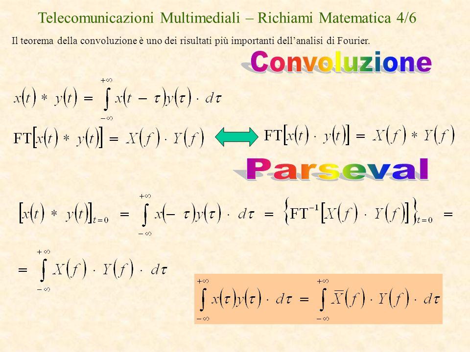 Convoluzione Parseval