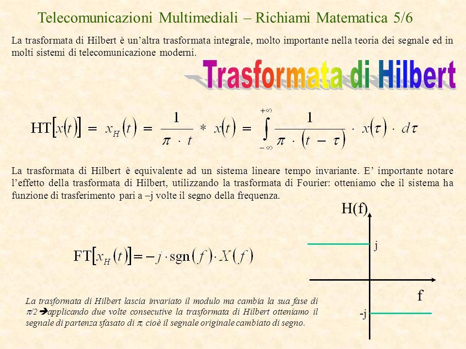 Trasformata di Hilbert