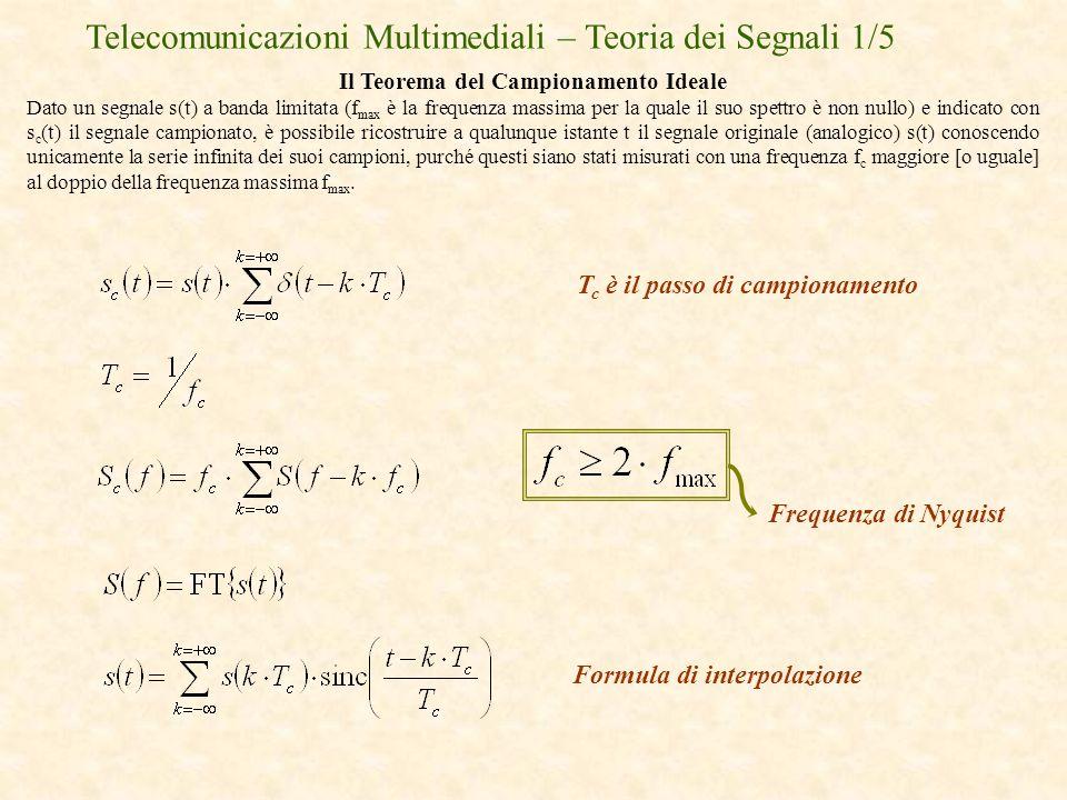 Il Teorema del Campionamento Ideale