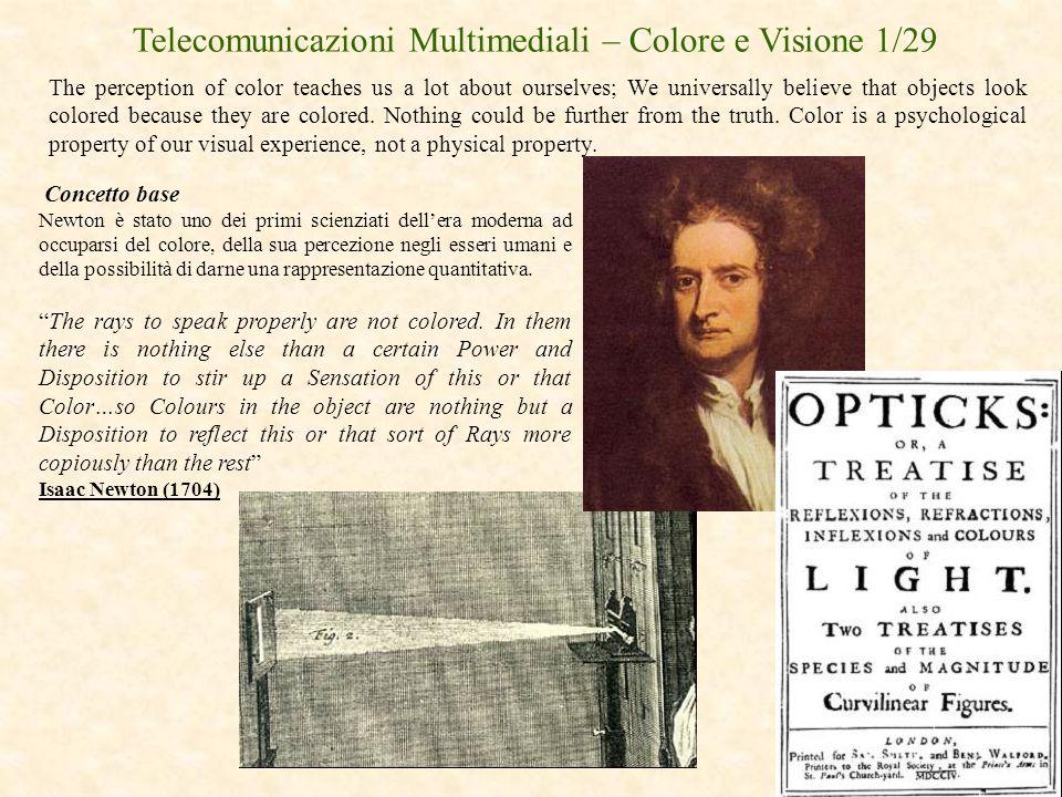 Telecomunicazioni Multimediali – Colore e Visione 1/29