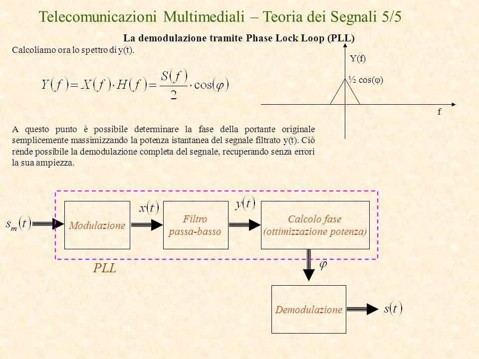Telecomunicazioni Multimediali – Teoria dei Segnali 5/5