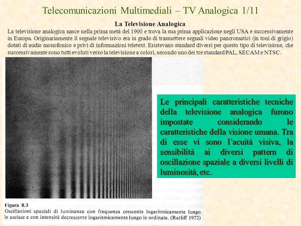 La Televisione Analogica