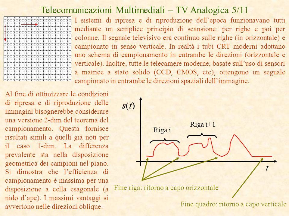 Telecomunicazioni Multimediali – TV Analogica 5/11