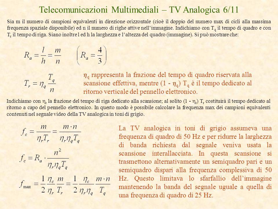 Telecomunicazioni Multimediali – TV Analogica 6/11