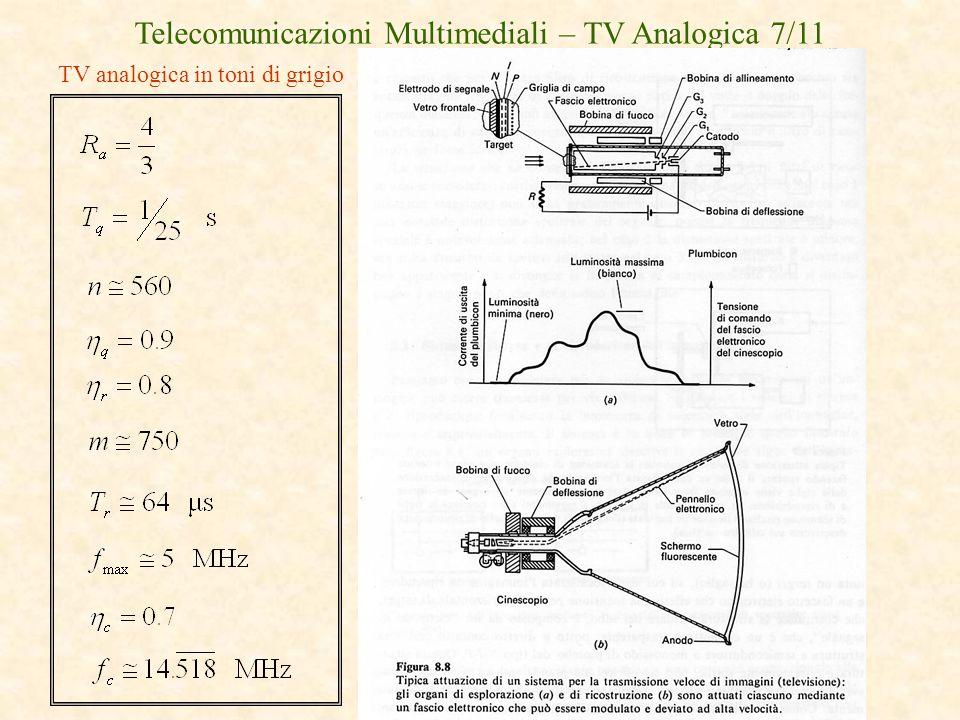 Telecomunicazioni Multimediali – TV Analogica 7/11