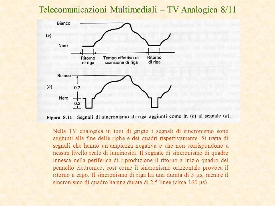 Telecomunicazioni Multimediali – TV Analogica 8/11