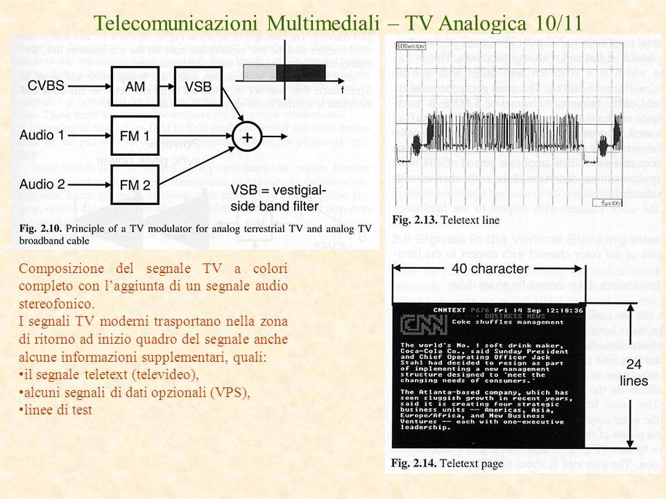 Telecomunicazioni Multimediali – TV Analogica 10/11