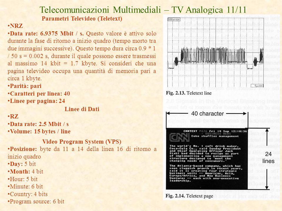 Parametri Televideo (Teletext) Video Program System (VPS)