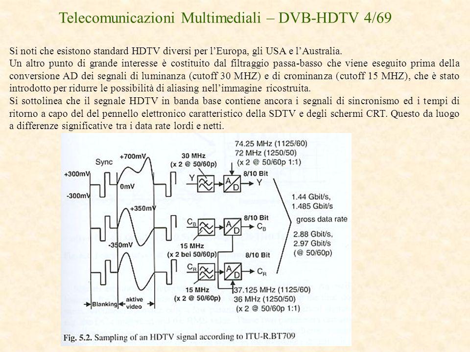 Telecomunicazioni Multimediali – DVB-HDTV 4/69