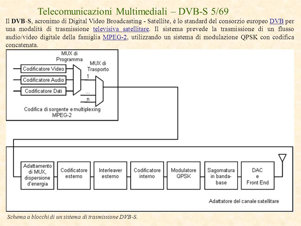 Telecomunicazioni Multimediali – DVB-S 5/69