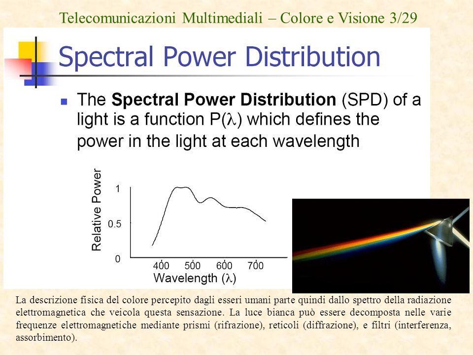 Telecomunicazioni Multimediali – Colore e Visione 3/29