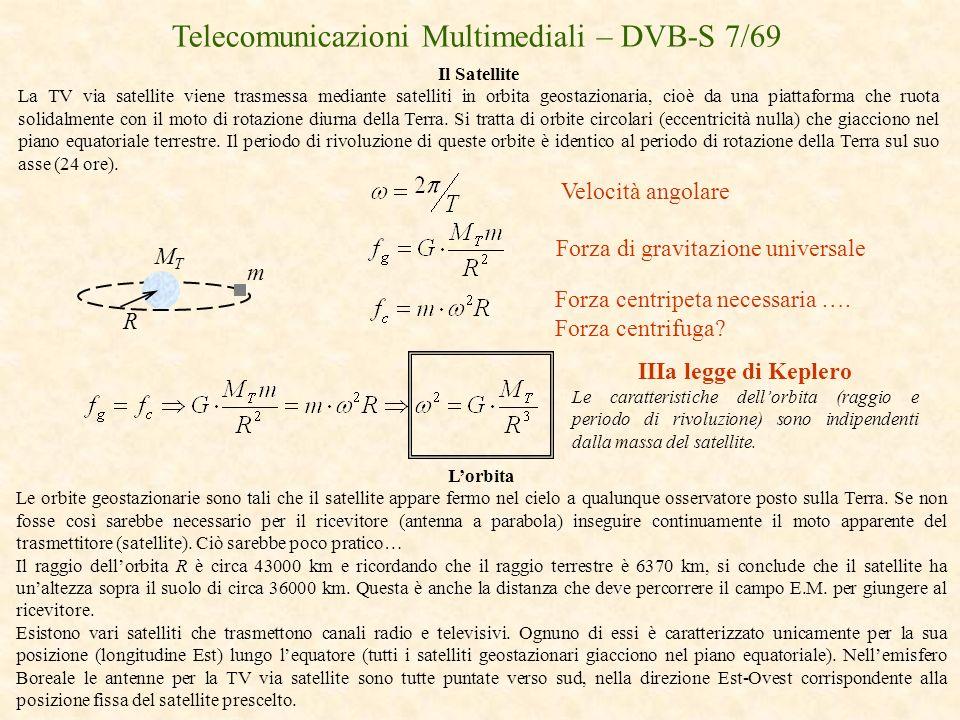 Telecomunicazioni Multimediali – DVB-S 7/69