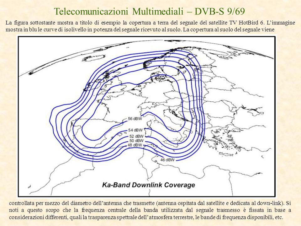 Telecomunicazioni Multimediali – DVB-S 9/69