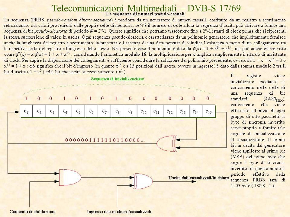 La sequenza di numeri pseudo-casuali