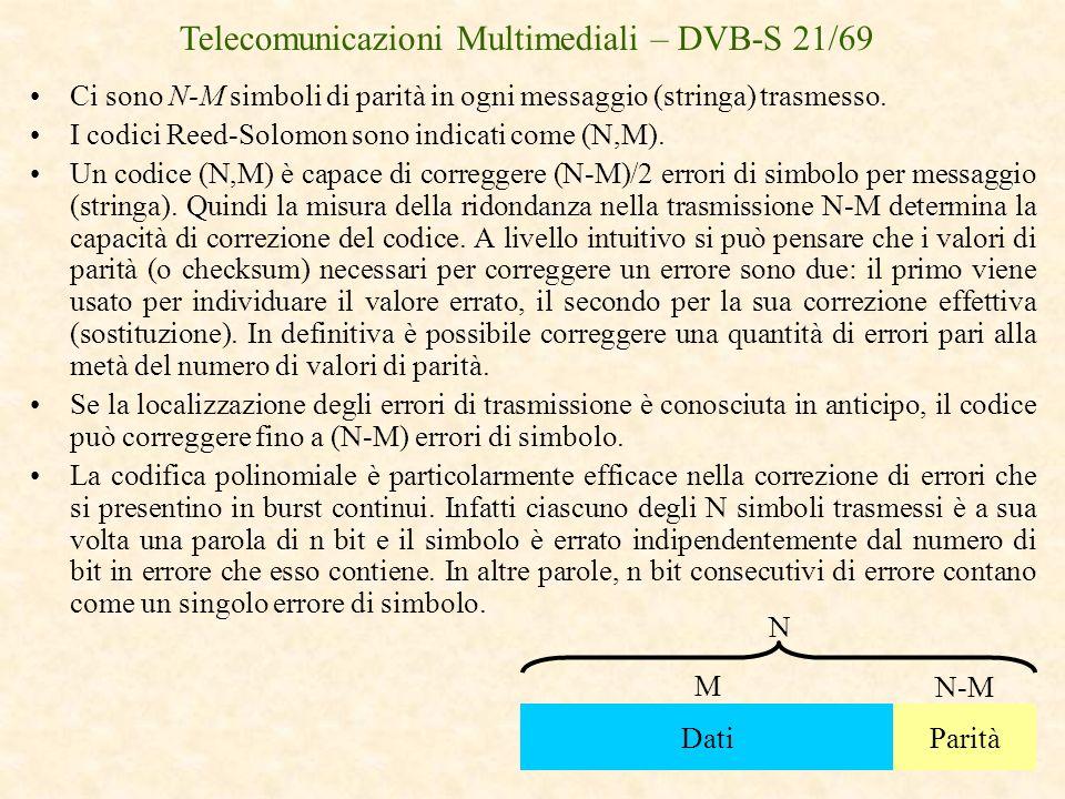 Telecomunicazioni Multimediali – DVB-S 21/69