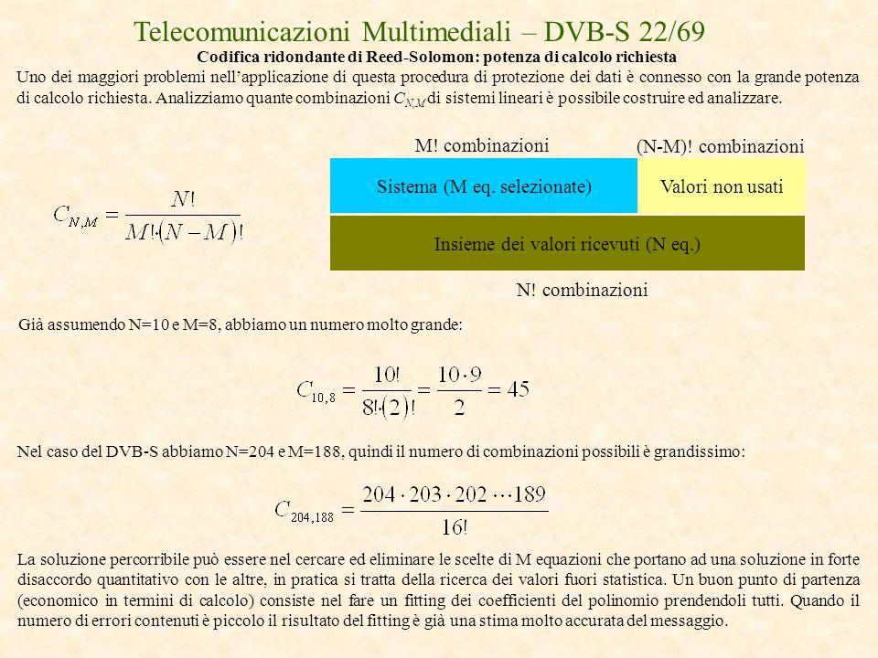 Codifica ridondante di Reed-Solomon: potenza di calcolo richiesta
