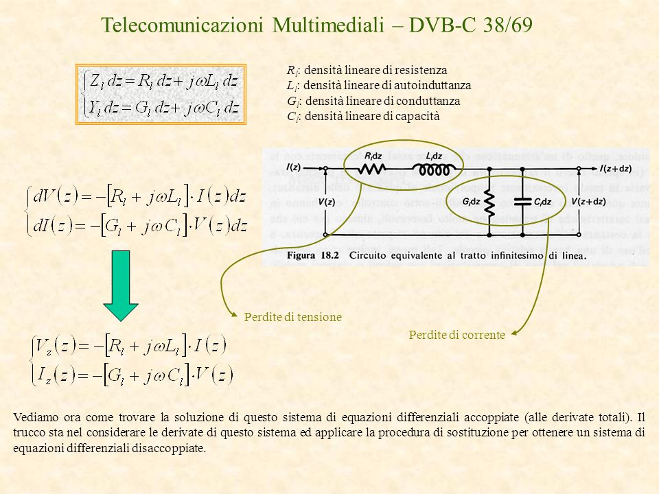 Telecomunicazioni Multimediali – DVB-C 38/69