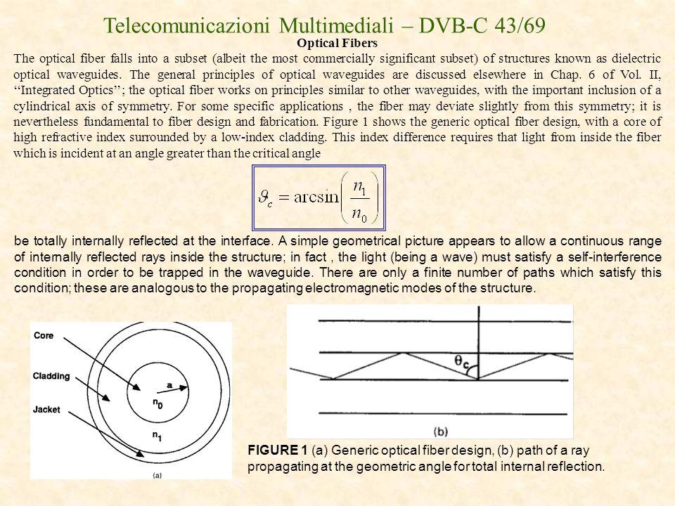 Telecomunicazioni Multimediali – DVB-C 43/69