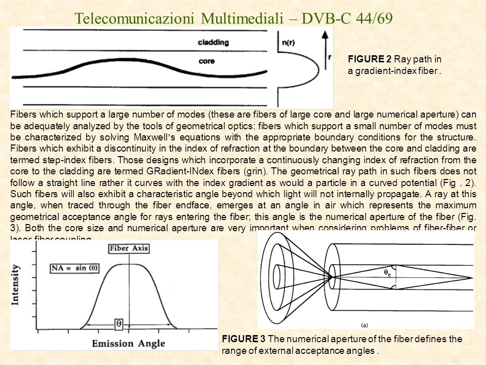 Telecomunicazioni Multimediali – DVB-C 44/69