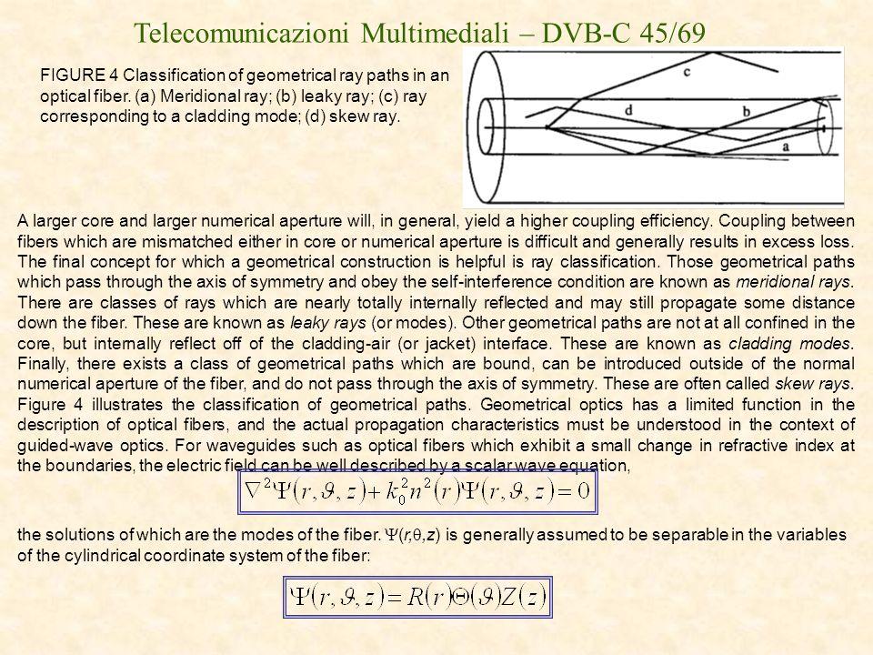 Telecomunicazioni Multimediali – DVB-C 45/69
