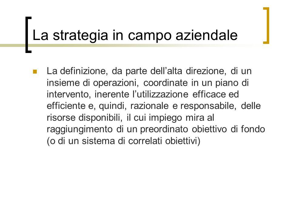 La strategia in campo aziendale