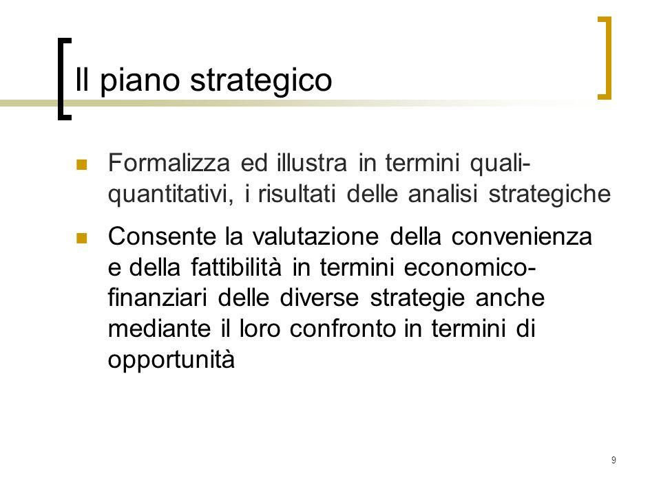 Il piano strategico Formalizza ed illustra in termini quali- quantitativi, i risultati delle analisi strategiche.