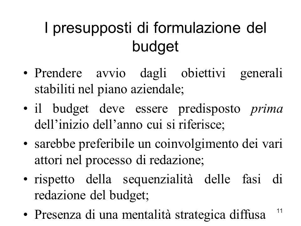 I presupposti di formulazione del budget