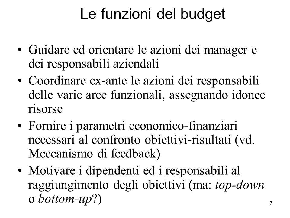 Le funzioni del budget Guidare ed orientare le azioni dei manager e dei responsabili aziendali.