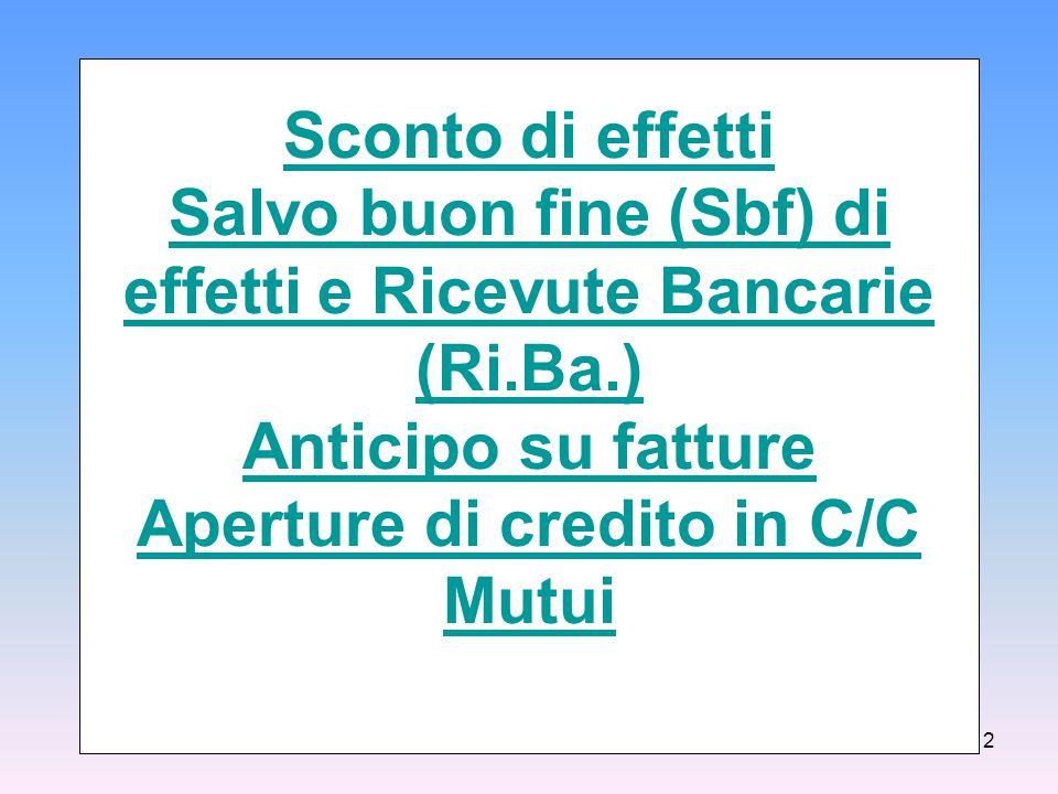 Sconto di effetti Salvo buon fine (Sbf) di effetti e Ricevute Bancarie (Ri.Ba.) Anticipo su fatture Aperture di credito in C/C Mutui