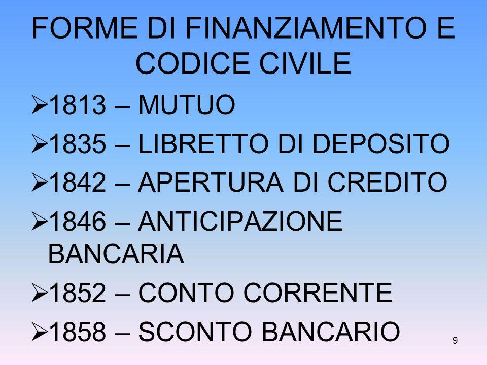 FORME DI FINANZIAMENTO E CODICE CIVILE